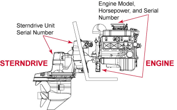 MERCRUISER STERN DRIVE SERIAL NUMBER LOCATION