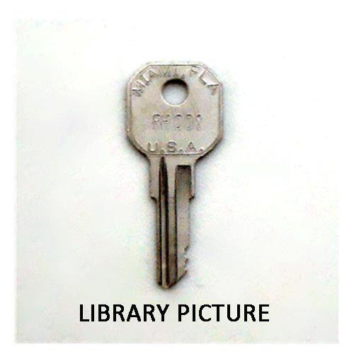 Keys - Perko